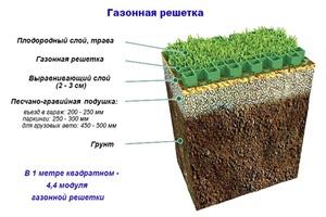 Тротуарная плитка газонная решетка